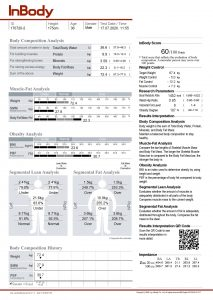 InBody Sample Body Composition Analysis Report 1